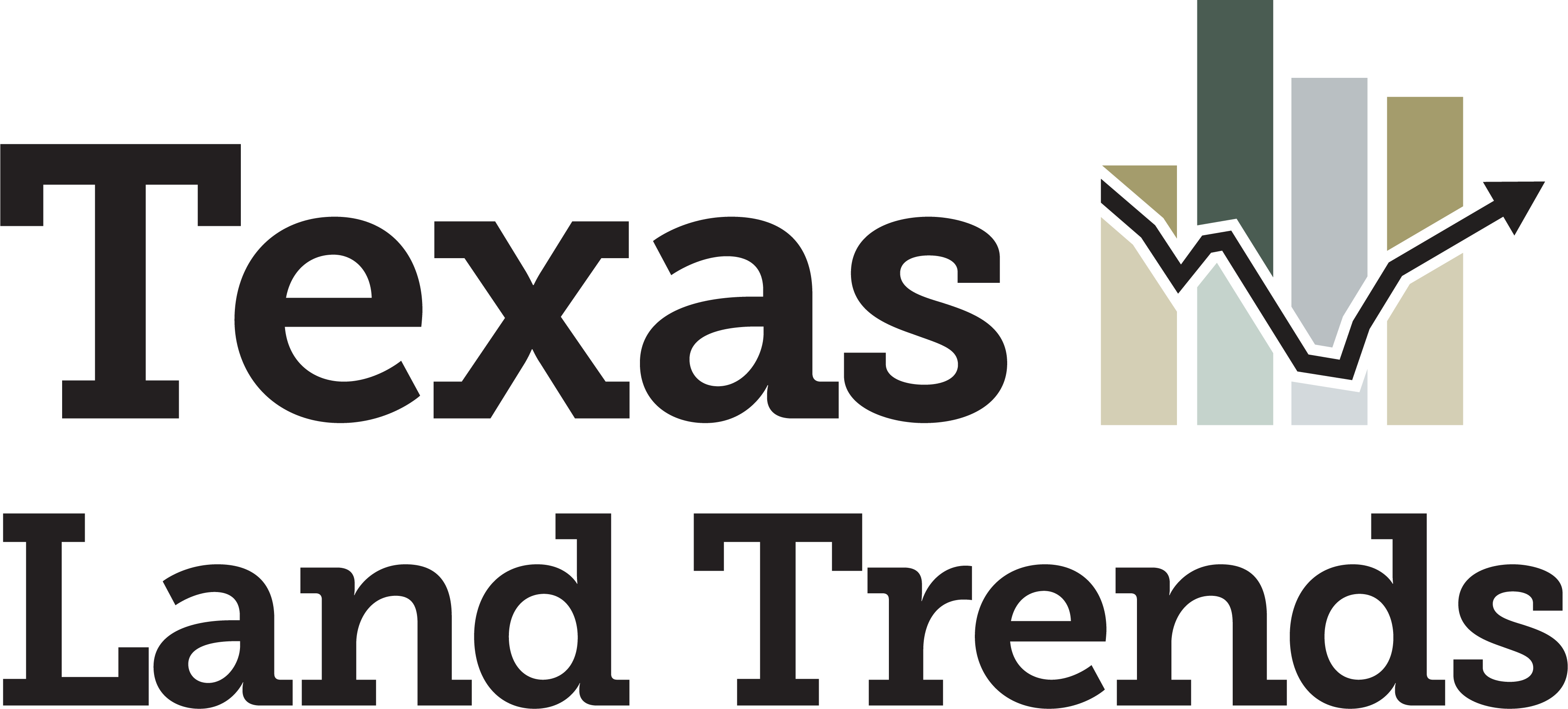 Texas Land Trends